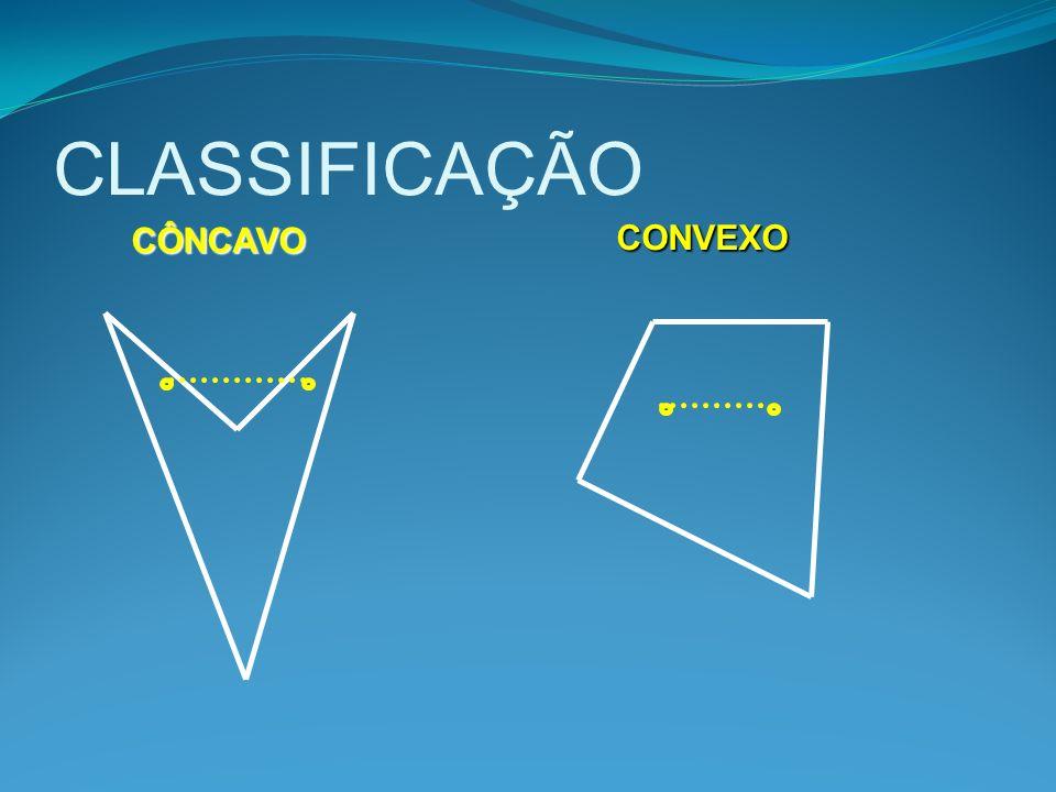 CLASSIFICAÇÃO CONVEXO CONVEXO CÔNCAVO