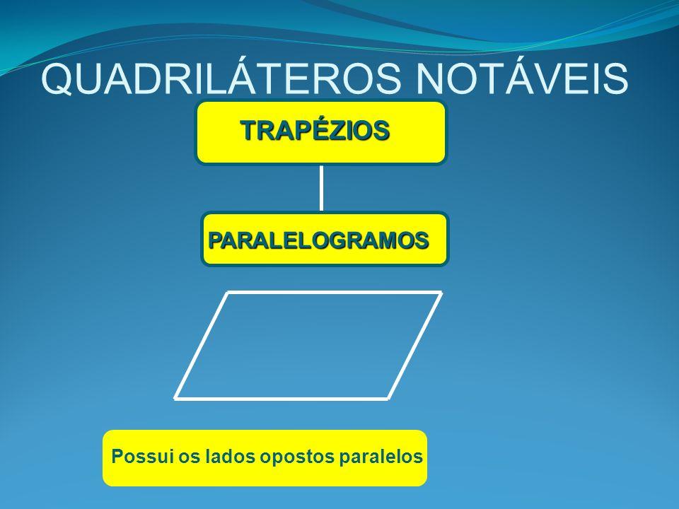 QUADRILÁTEROS NOTÁVEIS TRAPÉZIOS PARALELOGRAMOS Possui os lados opostos paralelos