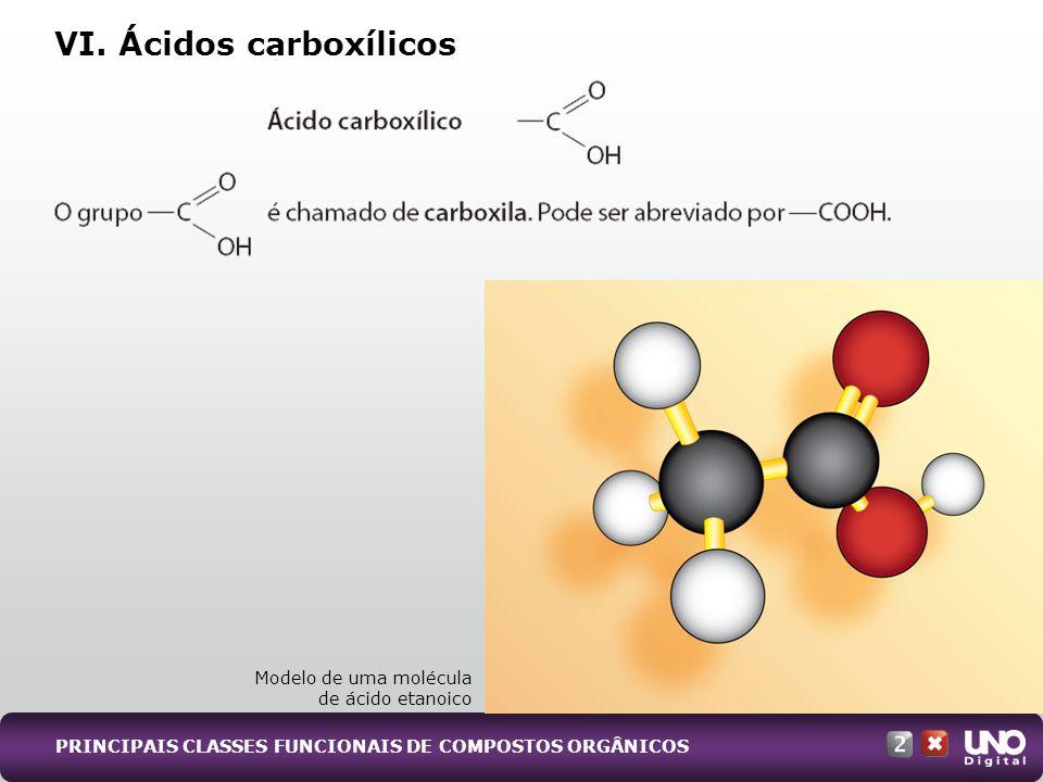 VI. Ácidos carboxílicos Modelo de uma molécula de ácido etanoico PRINCIPAIS CLASSES FUNCIONAIS DE COMPOSTOS ORGÂNICOS