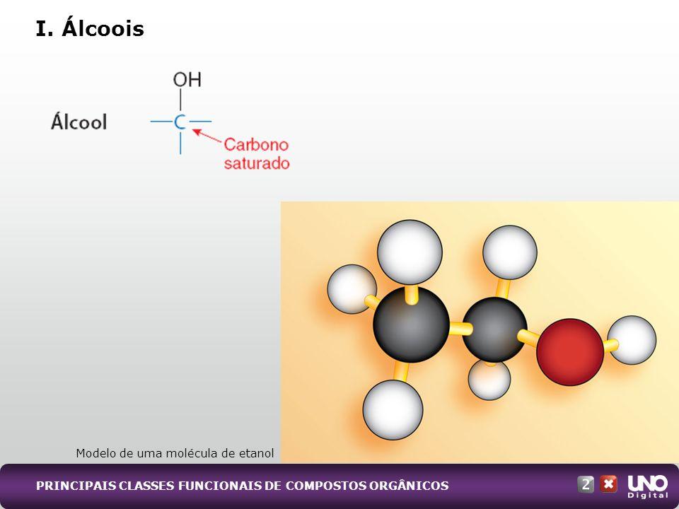 PRINCIPAIS CLASSES FUNCIONAIS DE COMPOSTOS ORGÂNICOS I. Álcoois Modelo de uma molécula de etanol
