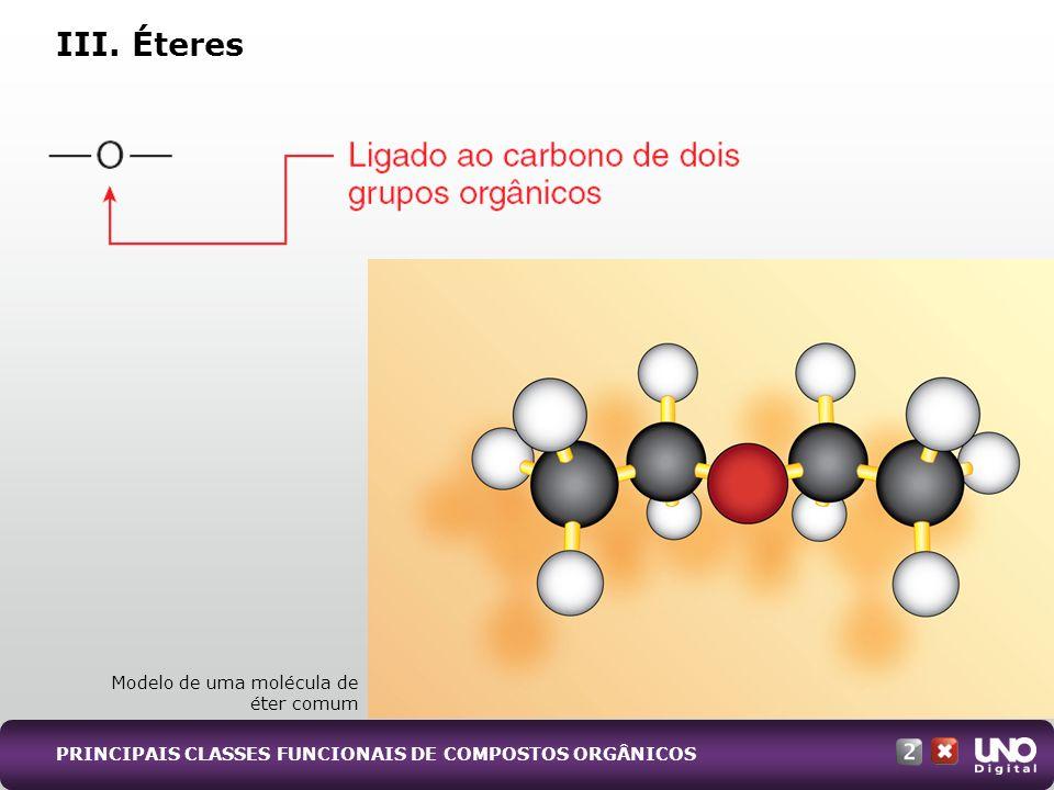 III. Éteres Modelo de uma molécula de éter comum PRINCIPAIS CLASSES FUNCIONAIS DE COMPOSTOS ORGÂNICOS
