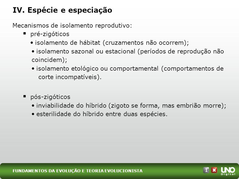 Mecanismos de isolamento reprodutivo: pré-zigóticos isolamento de hábitat (cruzamentos não ocorrem); isolamento sazonal ou estacional (períodos de rep