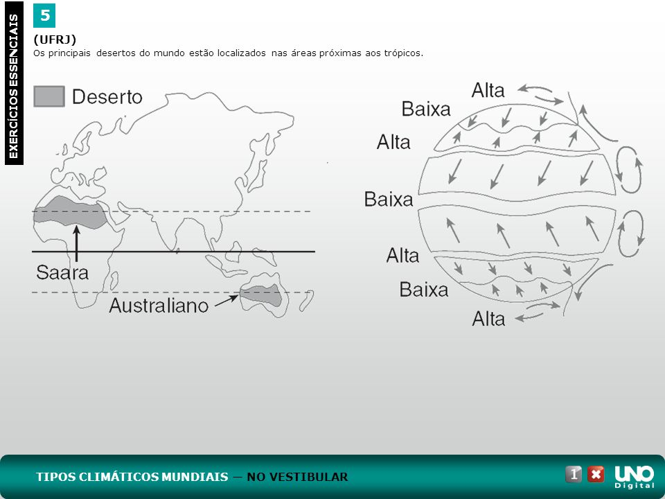 (UFRJ) Os principais desertos do mundo estão localizados nas áreas próximas aos trópicos. 5 EXERC Í CIOS ESSENCIAIS TIPOS CLIMÁTICOS MUNDIAIS NO VESTI