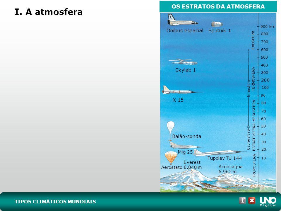 I. A atmosfera TIPOS CLIMÁTICOS MUNDIAIS Ônibus espacialSputnik 1 900 km Skylab 1 800 X 15 Balão-sonda Mig 25 Tupolev TU 144 Aerostato Everest 8.848 m
