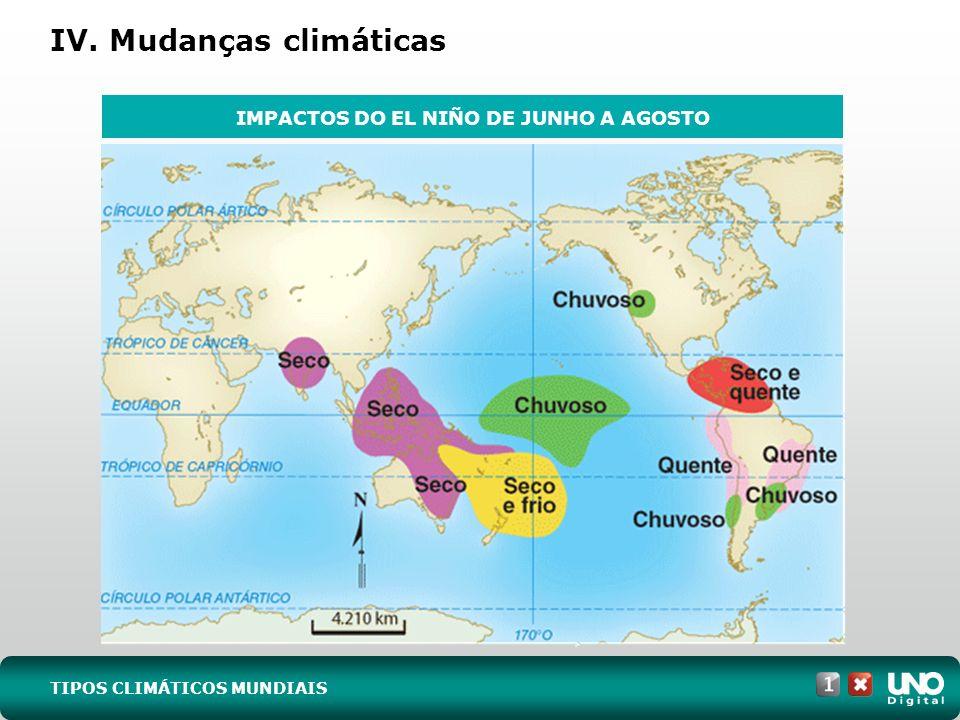 (Unesp-SP) Compare os gráficos relativos às temperaturas e precipitações médias mensais de Luziânia (GO, Brasil) e Roma (Itália) e responda.