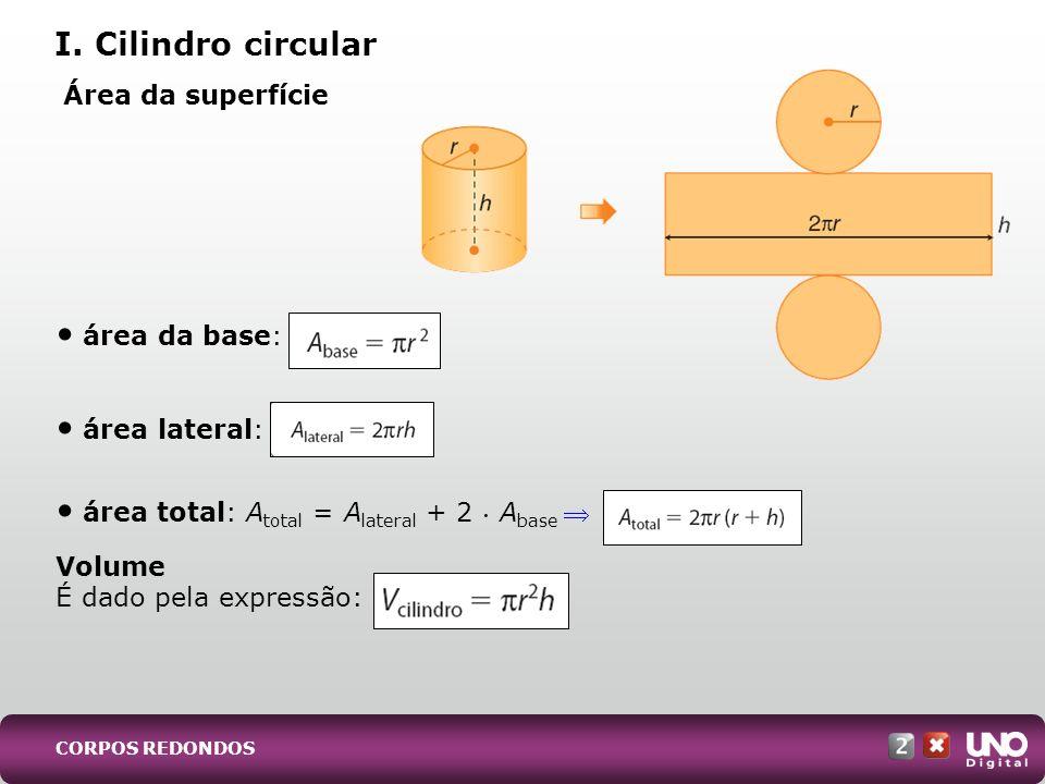 área da base: área lateral: área total: A total = A lateral + 2 A base Volume É dado pela expressão: Área da superfície I. Cilindro circular CORPOS RE