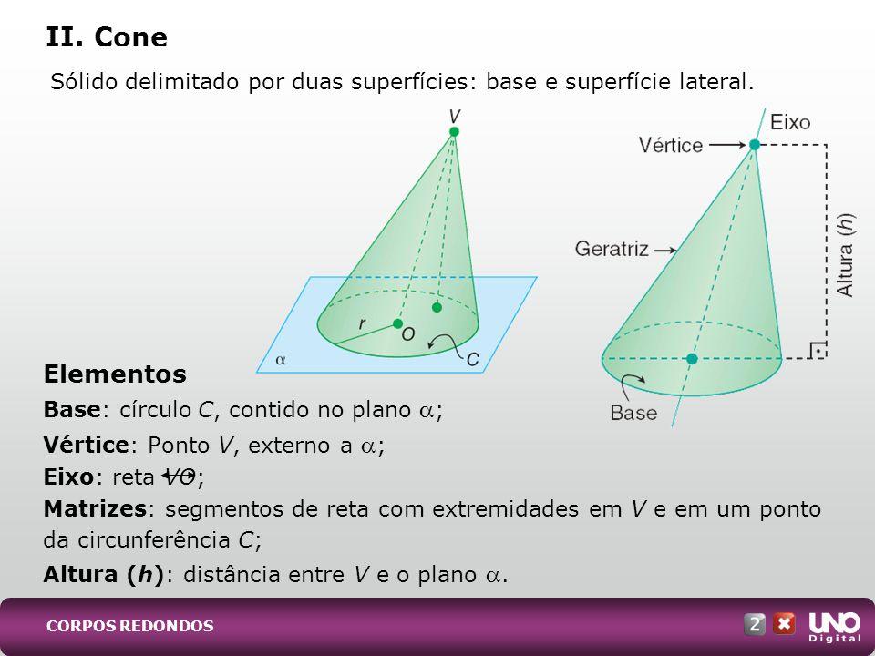 Elementos Base: círculo C, contido no plano ; Vértice: Ponto V, externo a ; Eixo: reta VO; Matrizes: segmentos de reta com extremidades em V e em um p