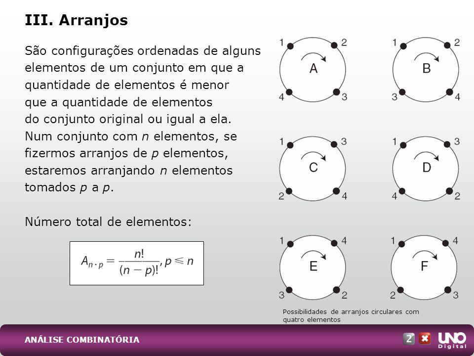 São subconjuntos formados por elementos de um conjunto em que a ordem dos elementos não importa.