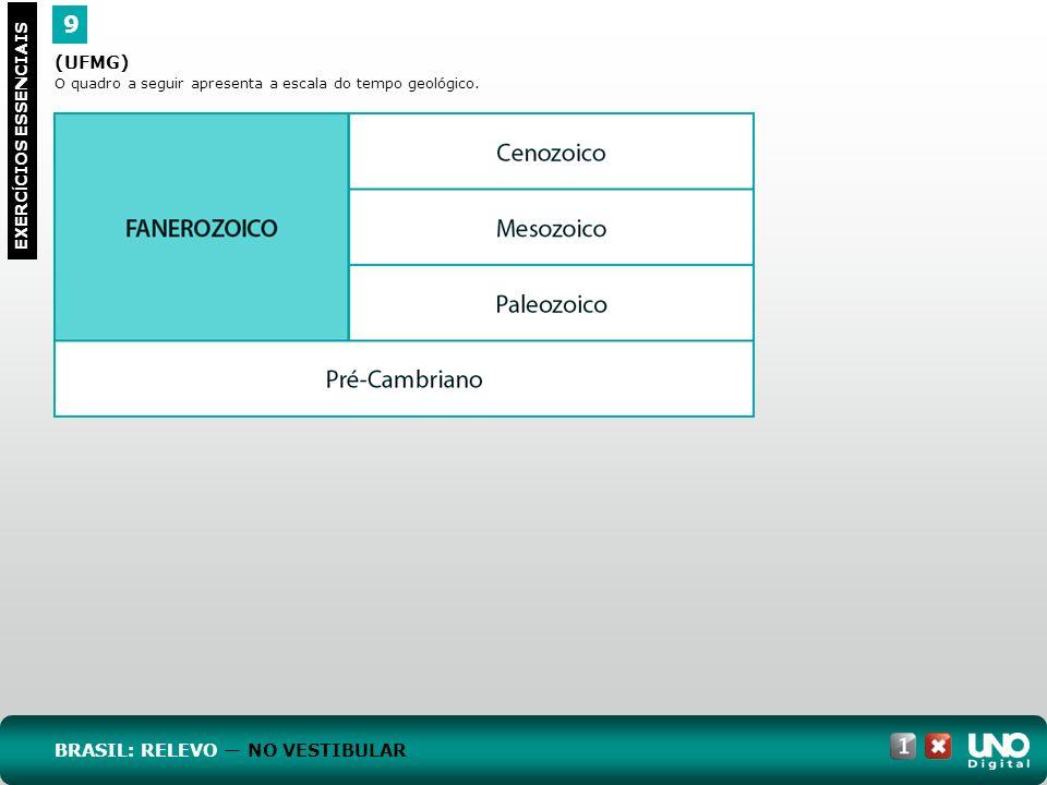 (UFMG) O quadro a seguir apresenta a escala do tempo geológico. 9 EXERC Í CIOS ESSENCIAIS BRASIL: RELEVO NO VESTIBULAR