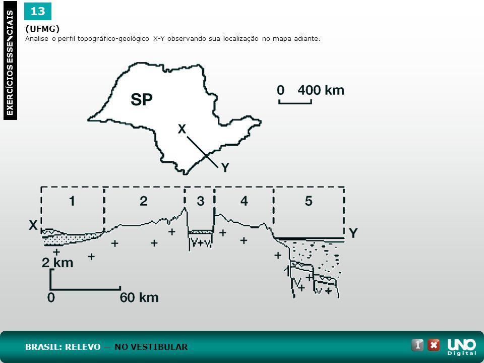 (UFMG) Analise o perfil topográfico-geológico X-Y observando sua localização no mapa adiante. 13 EXERC Í CIOS ESSENCIAIS BRASIL: RELEVO NO VESTIBULAR