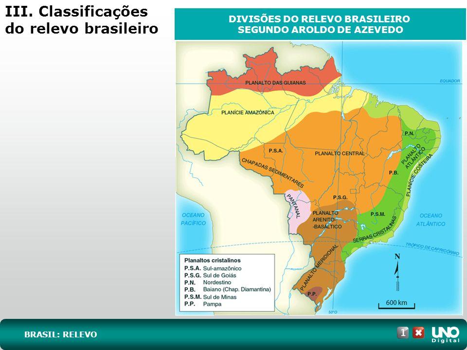 III. Classificações do relevo brasileiro BRASIL: RELEVO DIVISÕES DO RELEVO BRASILEIRO SEGUNDO AROLDO DE AZEVEDO