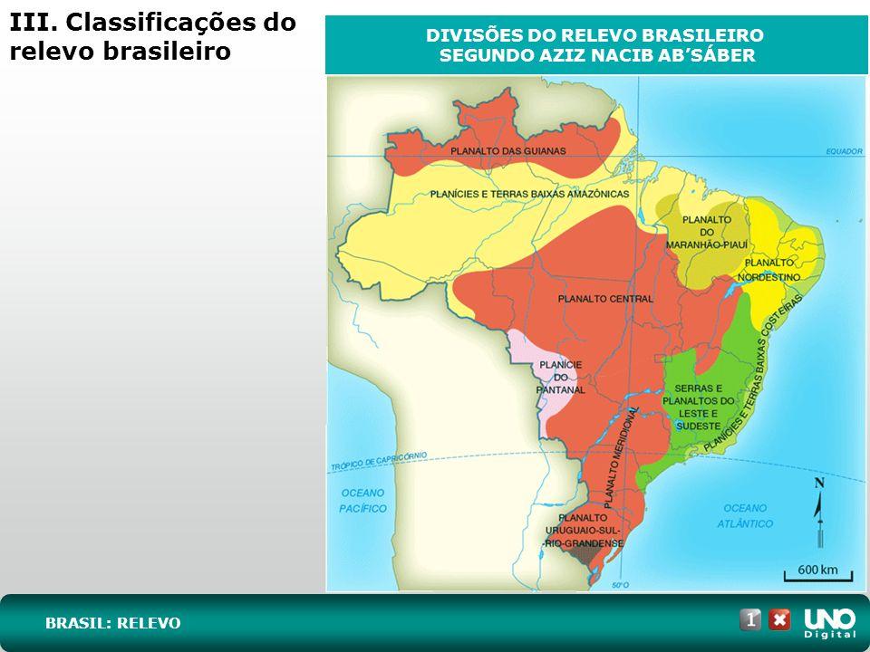 III. Classificações do relevo brasileiro BRASIL: RELEVO DIVISÕES DO RELEVO BRASILEIRO SEGUNDO AZIZ NACIB ABSÁBER