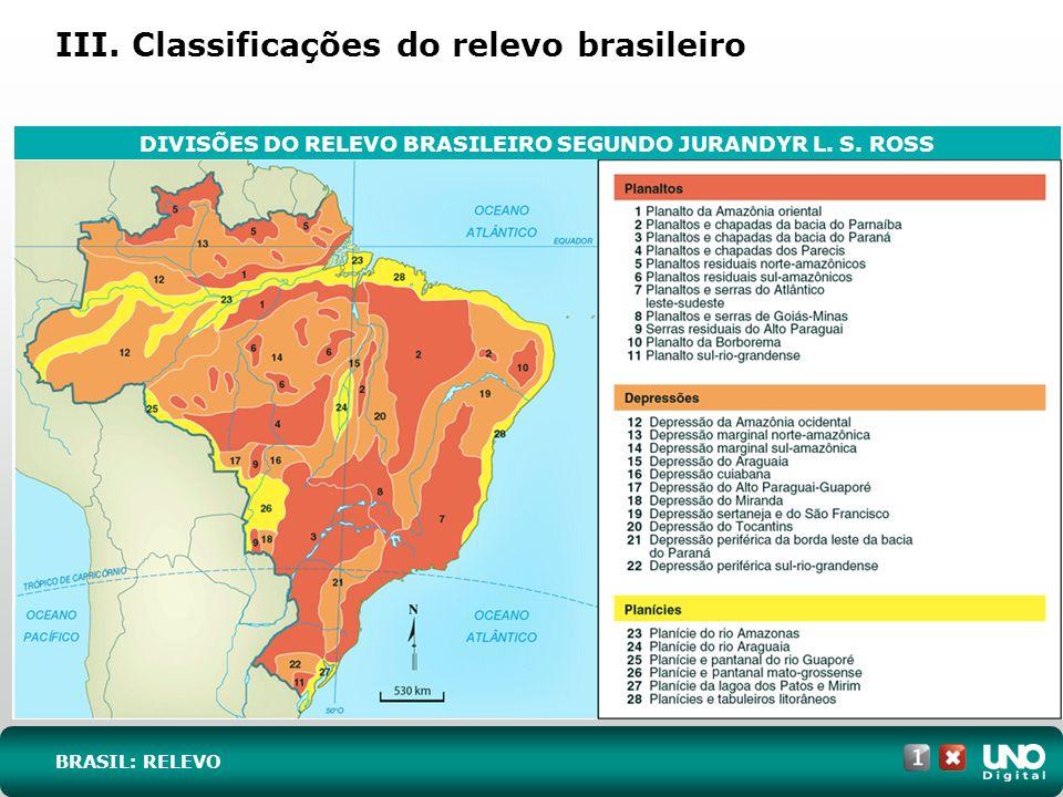 III. Classificações do relevo brasileiro BRASIL: RELEVO DIVISÕES DO RELEVO BRASILEIRO SEGUNDO JURANDYR L. S. ROSS