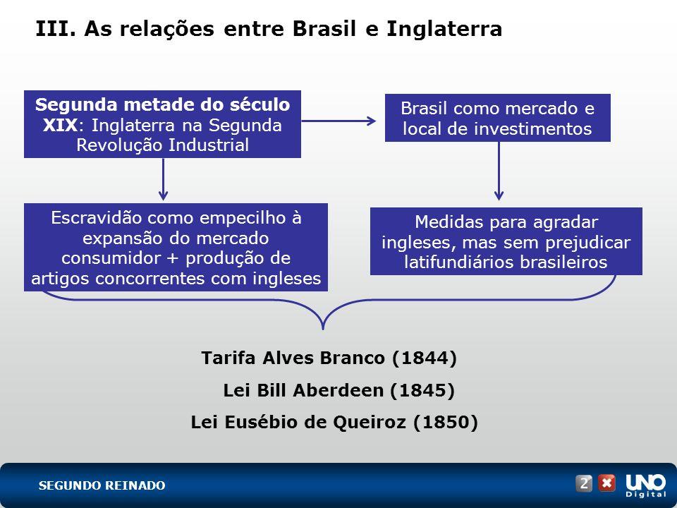 III. As relações entre Brasil e Inglaterra Escravidão como empecilho à expansão do mercado consumidor + produção de artigos concorrentes com ingleses