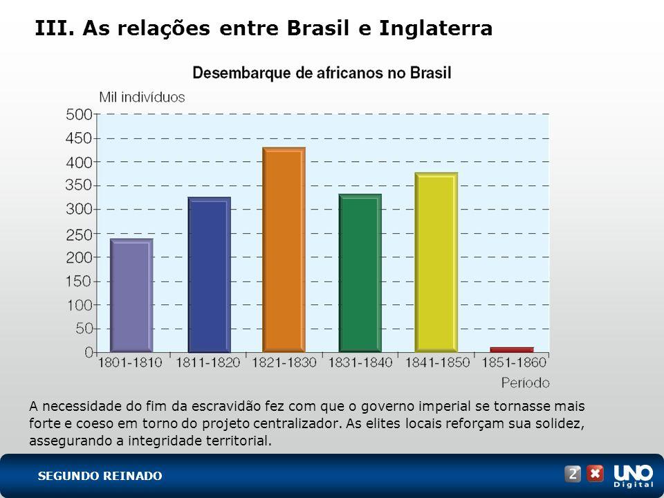 III. As relações entre Brasil e Inglaterra A necessidade do fim da escravidão fez com que o governo imperial se tornasse mais forte e coeso em torno d