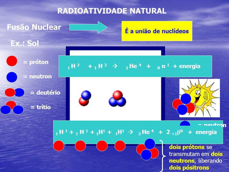 RADIOATIVIDADE NATURAL Fusão Nuclear É a união de nuclídeos 1 H 1 + 1 H 1 + 1 H 1 + 1 H 1 2 He 4 1 H 2 + 1 H 3 2 He 4 + 0 n 1 + energia Ex.: Sol = neu