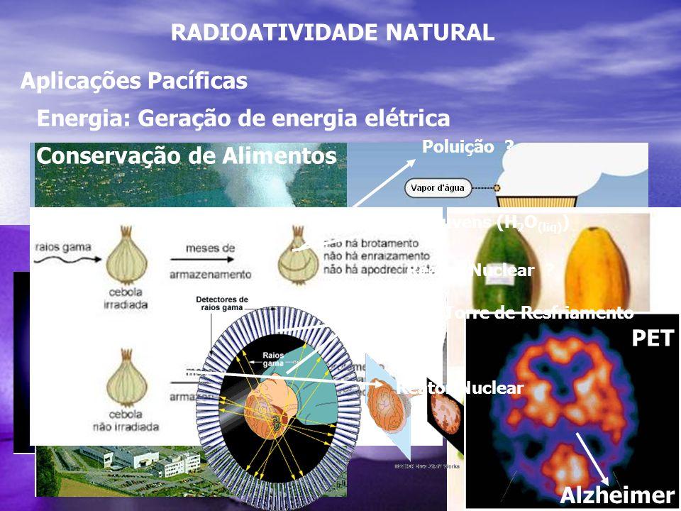 RADIOATIVIDADE NATURAL Aplicações Pacíficas Medicina : tratamento de tumores (Co 60 ) Energia: Geração de energia elétrica Neurociência: Tomografia po