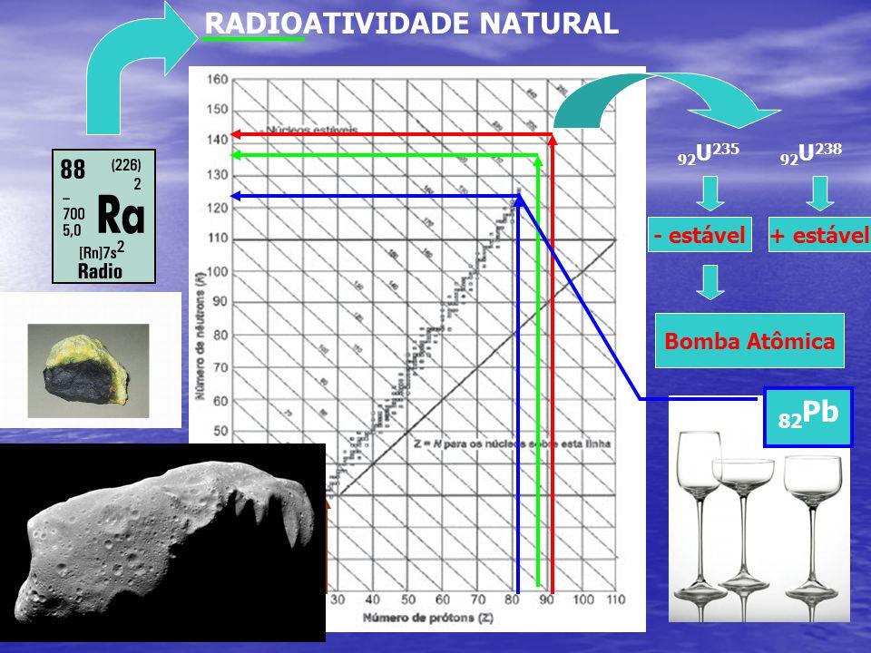 RADIOATIVIDADE NATURAL 92 U 235 92 U 238 - estável+ estável Bomba Atômica 82 Pb