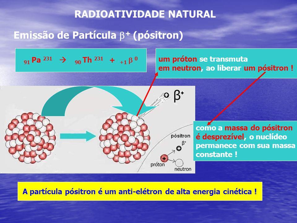 RADIOATIVIDADE NATURAL Emissão de Partícula + (pósitron) 91 Pa 231 90 Th 231 + +1 0 um próton se transmuta em neutron, ao liberar um pósitron ! como a