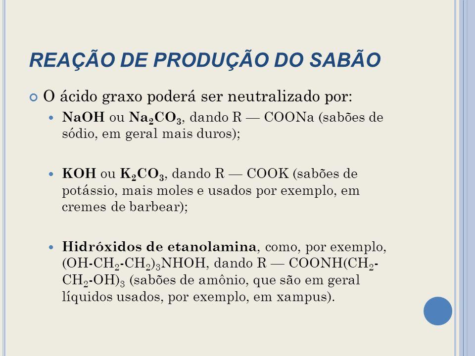 PRODUÇÃO INDUSTRIAL DO SABÃO (BATELADA) O processo de obtenção industrial do sabão é muito simples.