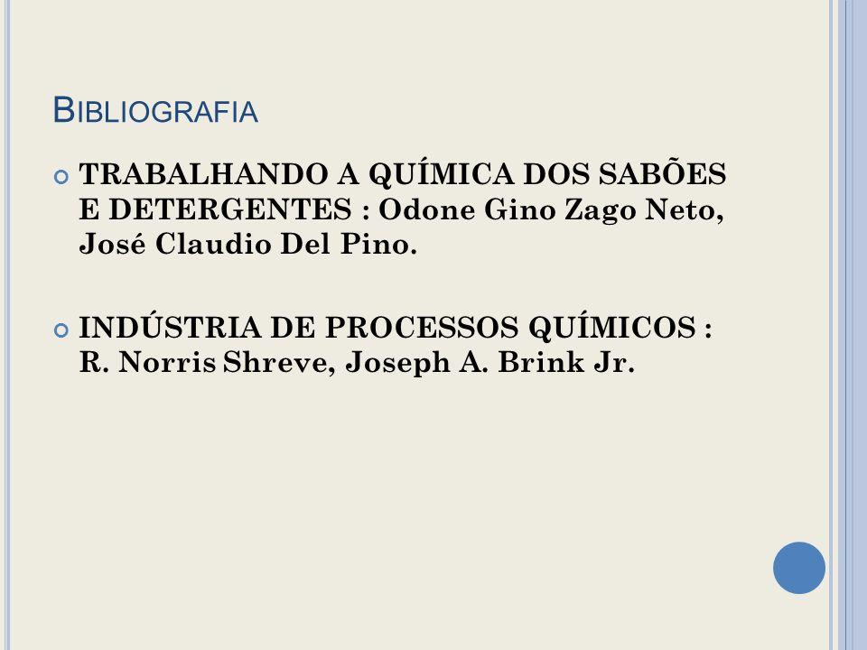 B IBLIOGRAFIA TRABALHANDO A QUÍMICA DOS SABÕES E DETERGENTES : Odone Gino Zago Neto, José Claudio Del Pino.