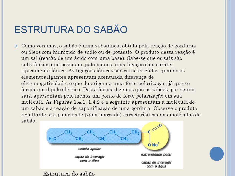 ESTRUTURA DO SABÃO Como veremos, o sabão é uma substância obtida pela reação de gorduras ou óleos com hidróxido de sódio ou de potássio.