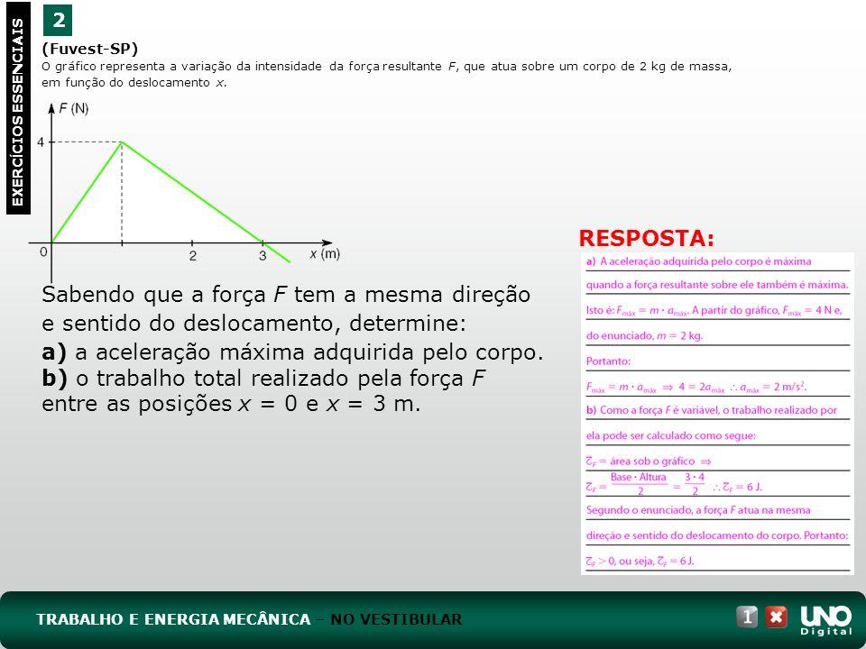 (Fuvest-SP) O gráfico representa a variação da intensidade da força resultante F, que atua sobre um corpo de 2 kg de massa, em função do deslocamento
