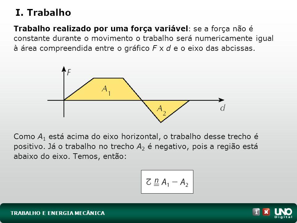 TRABALHO E ENERGIA MECÂNICA Trabalho realizado por uma força variável : se a força não é constante durante o movimento o trabalho será numericamente i