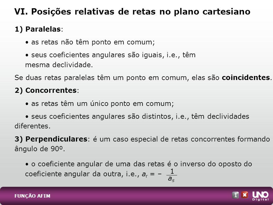 VI. Posições relativas de retas no plano cartesiano 1) Paralelas: as retas não têm ponto em comum; seus coeficientes angulares são iguais, i.e., têm m