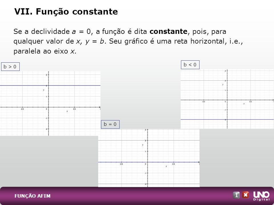 VII. Função constante Se a declividade a = 0, a função é dita constante, pois, para qualquer valor de x, y = b. Seu gráfico é uma reta horizontal, i.e