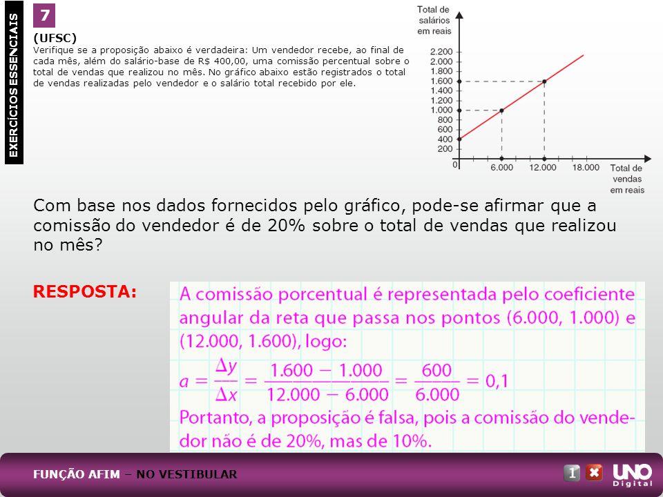 (UFSC) Verifique se a proposição abaixo é verdadeira: Um vendedor recebe, ao final de cada mês, além do salário-base de R$ 400,00, uma comissão percen