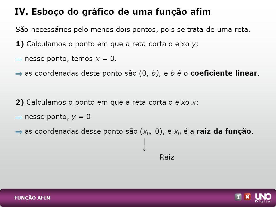 IV. Esboço do gráfico de uma função afim São necessários pelo menos dois pontos, pois se trata de uma reta. 1) Calculamos o ponto em que a reta corta