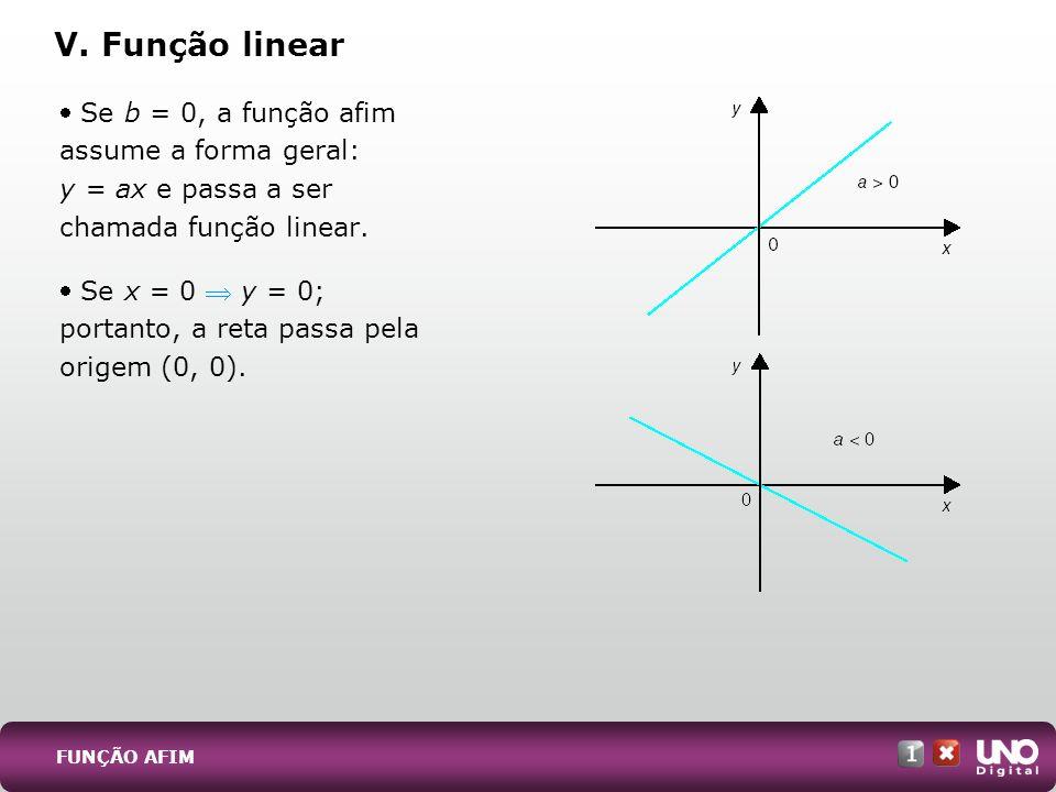 V. Função linear Se b = 0, a função afim assume a forma geral: y = ax e passa a ser chamada função linear. Se x = 0 y = 0; portanto, a reta passa pela