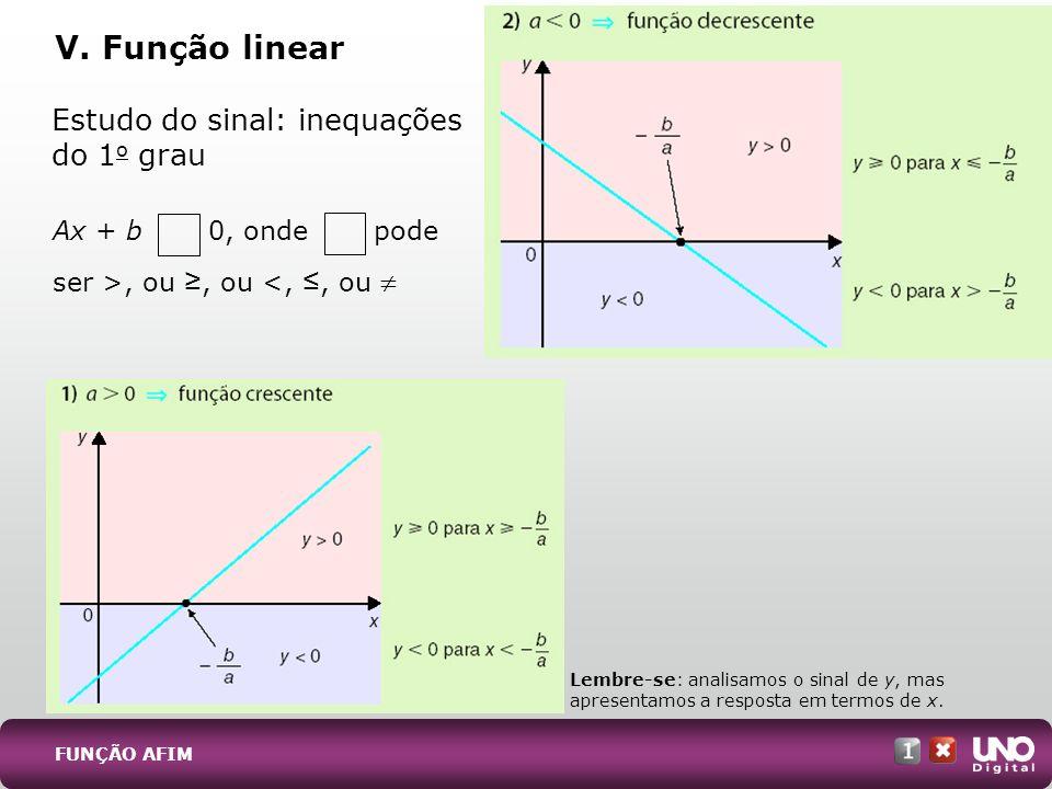 V. Função linear FUNÇÃO AFIM Estudo do sinal: inequações do 1 o grau Lembre-se: analisamos o sinal de y, mas apresentamos a resposta em termos de x. A