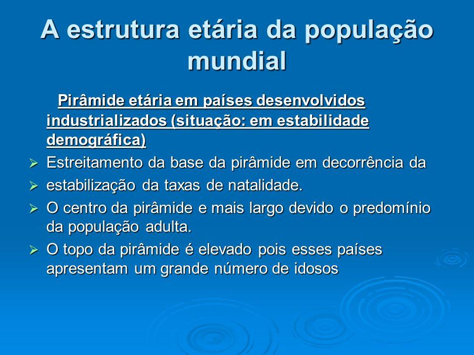 A estrutura etária da população mundial Pirâmide etária em países desenvolvidos industrializados (situação: em estabilidade demográfica) Pirâmide etár