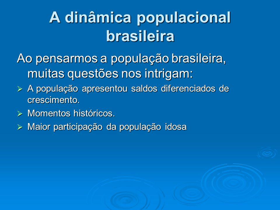 A dinâmica populacional brasileira Ao pensarmos a população brasileira, muitas questões nos intrigam: A população apresentou saldos diferenciados de c