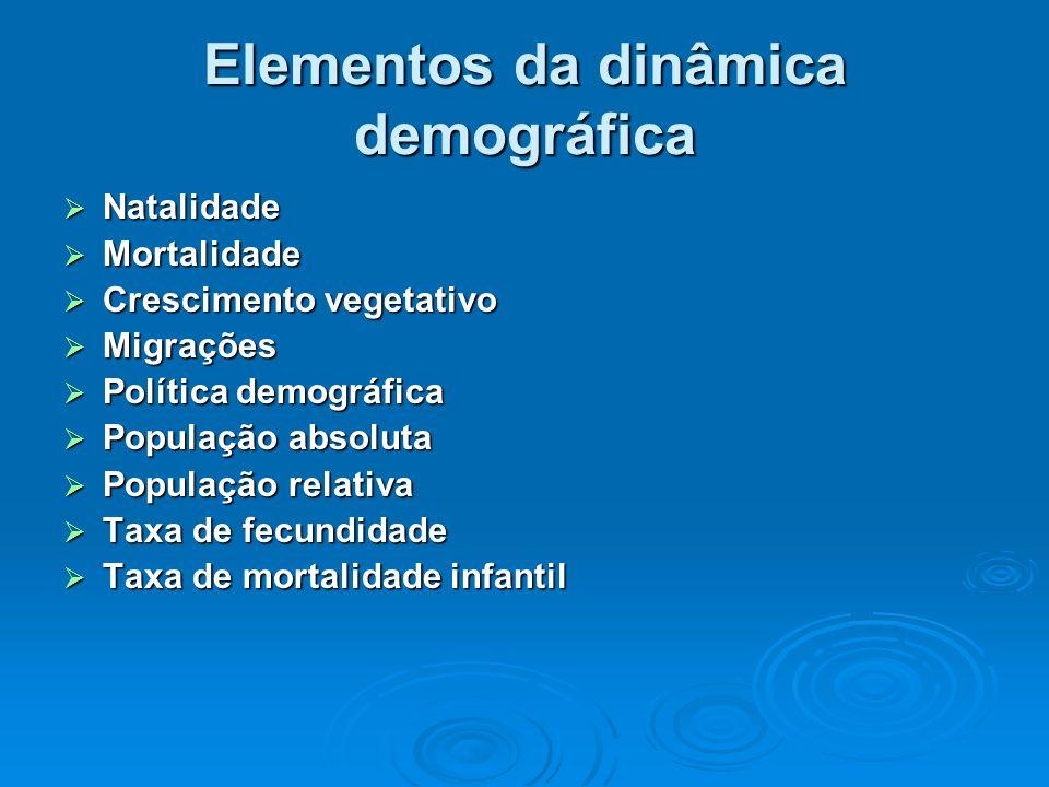 A transição demográfica atual A partir das décadas de 60 e 70 o ritmo de crescimento da população brasileira começou a diminuir.