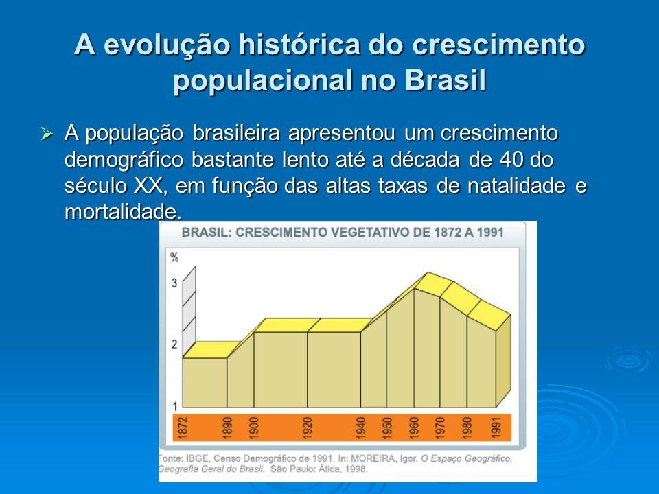A evolução histórica do crescimento populacional no Brasil A população brasileira apresentou um crescimento demográfico bastante lento até a década de