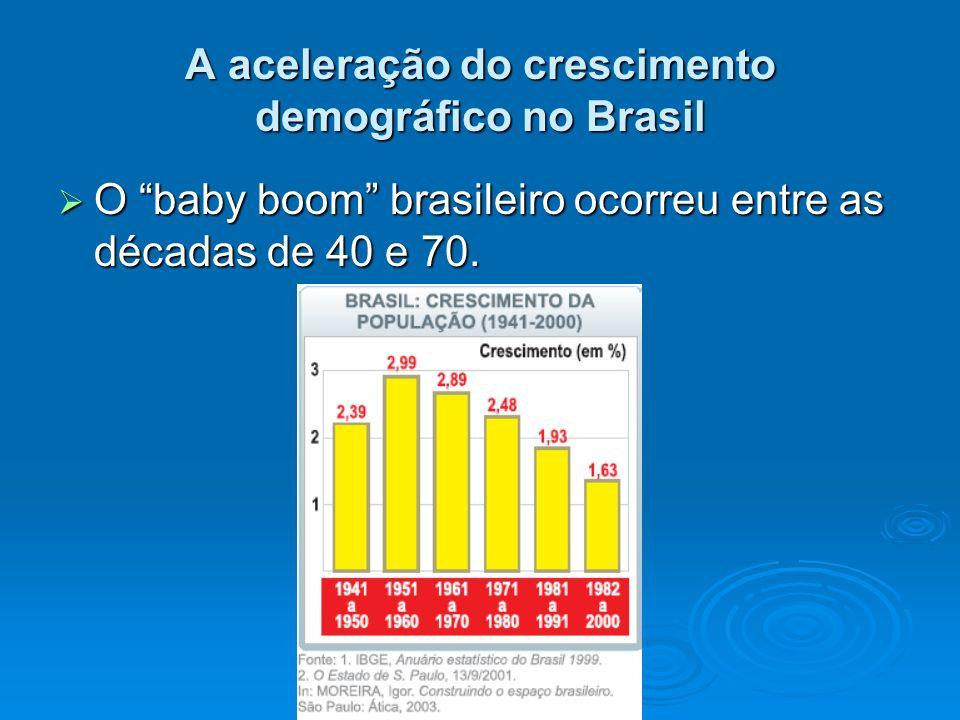 A aceleração do crescimento demográfico no Brasil O baby boom brasileiro ocorreu entre as décadas de 40 e 70. O baby boom brasileiro ocorreu entre as