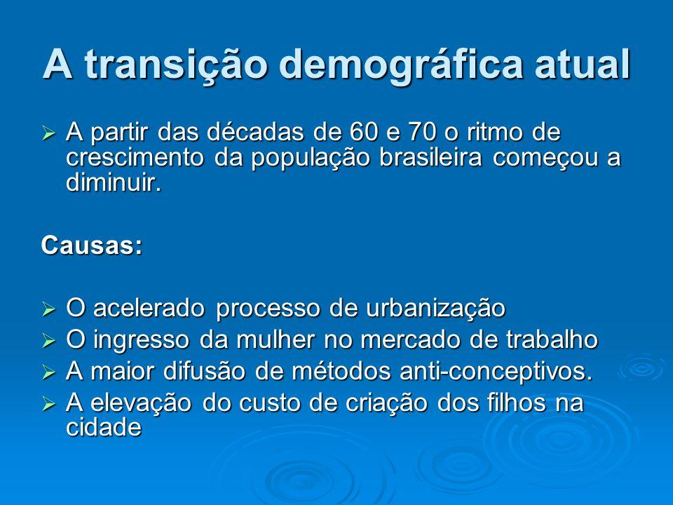 A transição demográfica atual A partir das décadas de 60 e 70 o ritmo de crescimento da população brasileira começou a diminuir. A partir das décadas