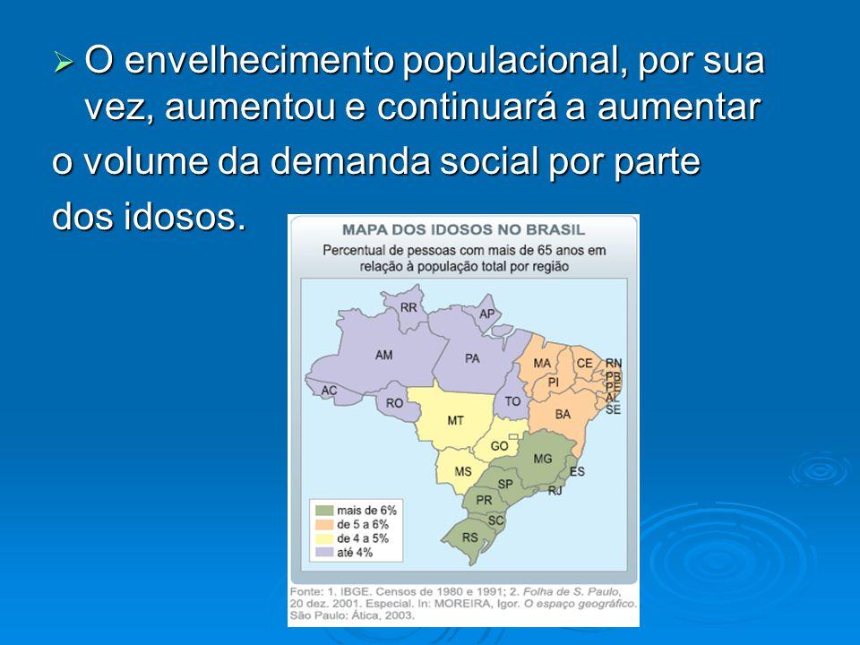 O envelhecimento populacional, por sua vez, aumentou e continuará a aumentar O envelhecimento populacional, por sua vez, aumentou e continuará a aumen