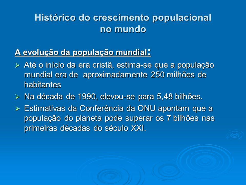 Histórico do crescimento populacional no mundo A evolução da população mundial : Até o início da era cristã, estima-se que a população mundial era de