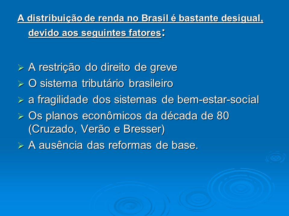 A distribuição de renda no Brasil é bastante desigual, devido aos seguintes fatores : A restrição do direito de greve A restrição do direito de greve