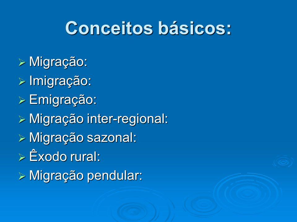 Conceitos básicos: Migração: Migração: Imigração: Imigração: Emigração: Emigração: Migração inter-regional: Migração inter-regional: Migração sazonal:
