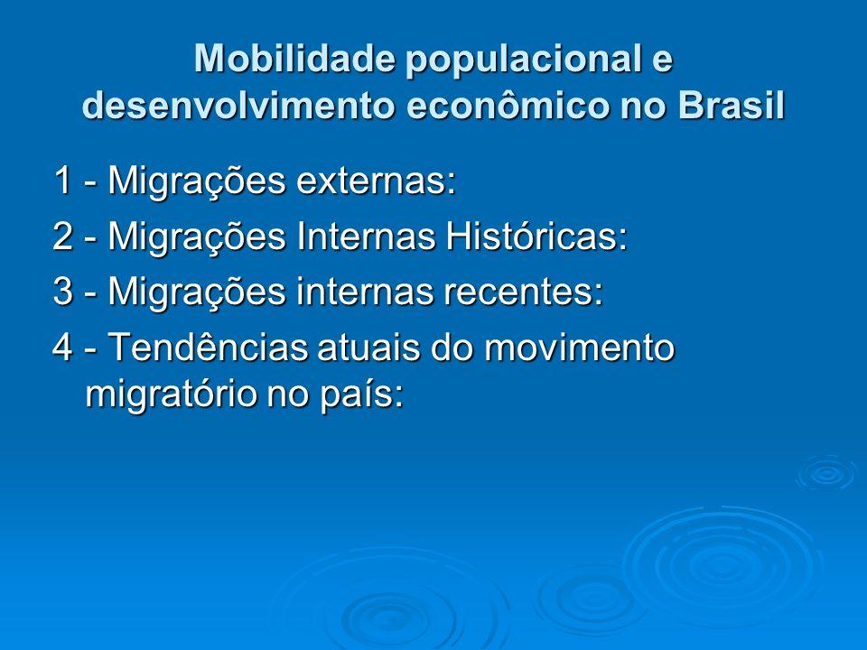 Mobilidade populacional e desenvolvimento econômico no Brasil 1 - Migrações externas: 2 - Migrações Internas Históricas: 3 - Migrações internas recent