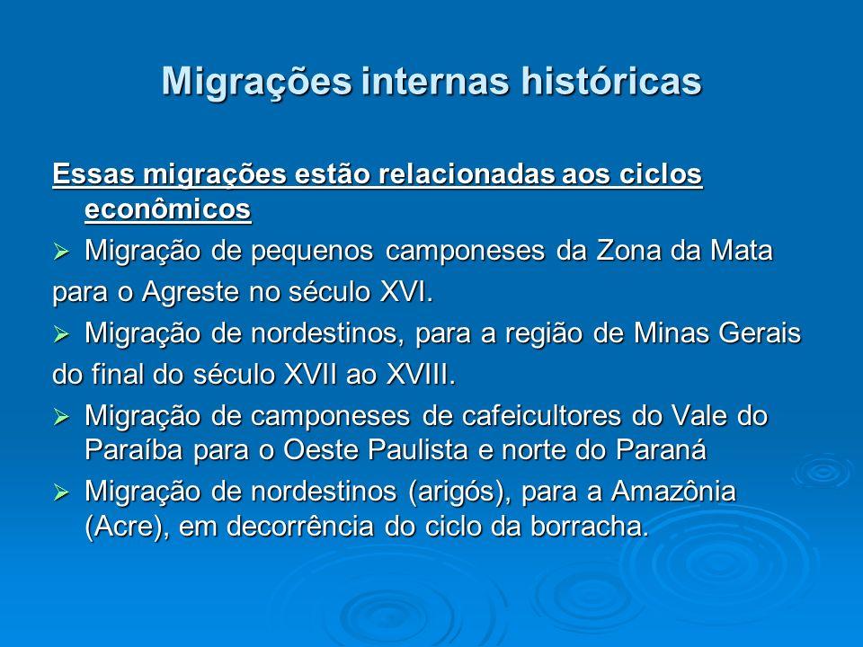 Migrações internas históricas Essas migrações estão relacionadas aos ciclos econômicos Migração de pequenos camponeses da Zona da Mata Migração de peq