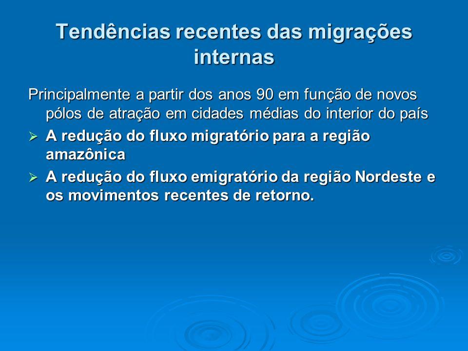Tendências recentes das migrações internas Principalmente a partir dos anos 90 em função de novos pólos de atração em cidades médias do interior do pa