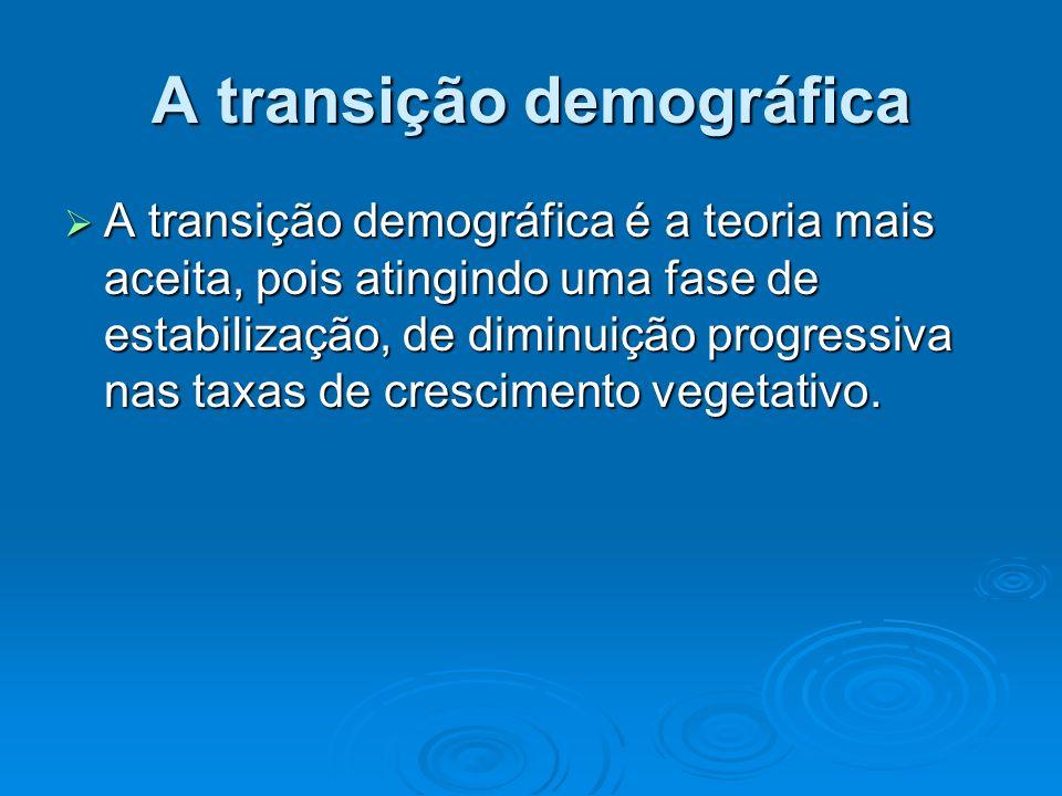 A transição demográfica A transição demográfica é a teoria mais aceita, pois atingindo uma fase de estabilização, de diminuição progressiva nas taxas