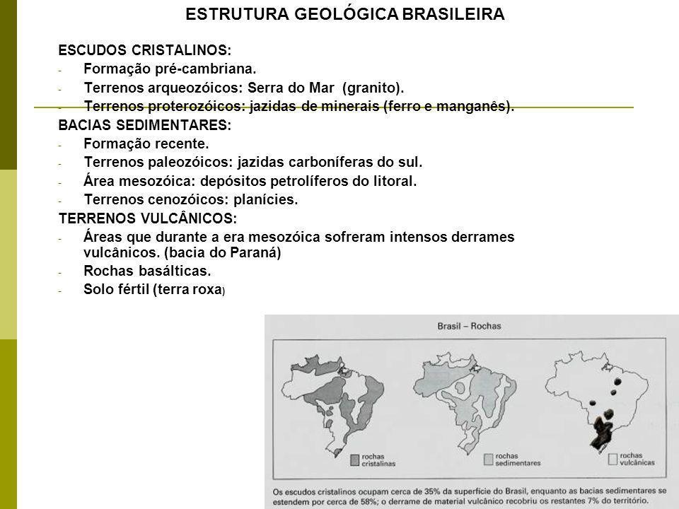 ESCUDOS CRISTALINOS: - Formação pré-cambriana.- Terrenos arqueozóicos: Serra do Mar (granito).