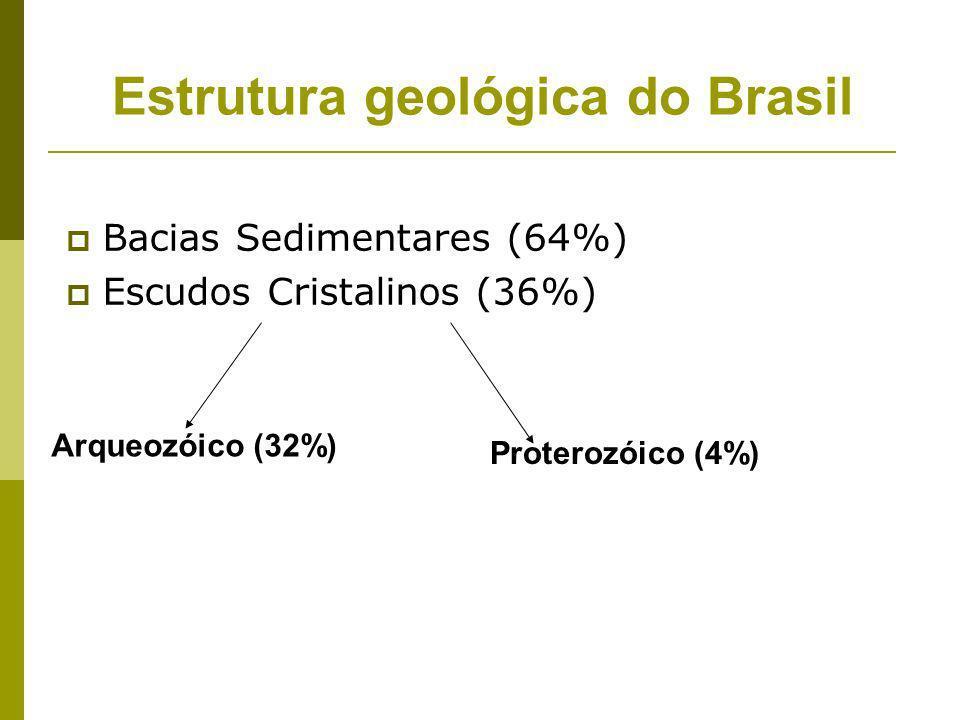 Bacias Sedimentares (64%) Escudos Cristalinos (36%) Arqueozóico (32%) Proterozóico (4%) Estrutura geológica do Brasil
